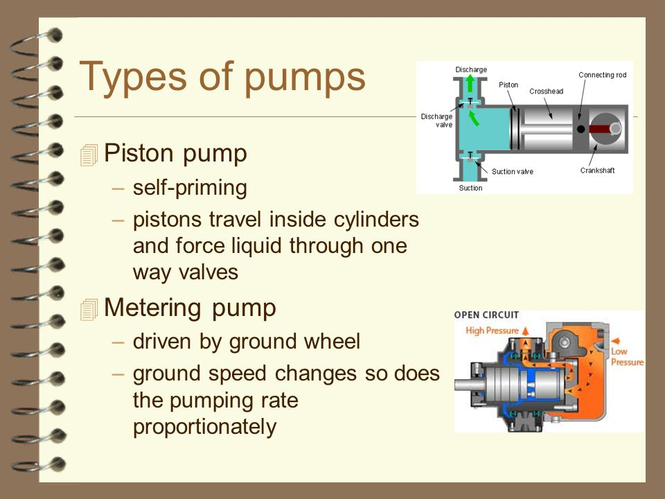 Types of pumps 4 Piston pump –self-priming –pistons travel inside cylinders and force liquid through one way valves 4 Metering pump –driven by ground wheel –ground speed changes so does the pumping rate proportionately