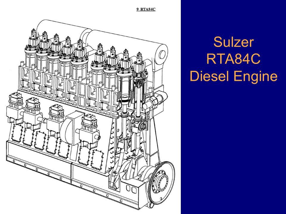 Sulzer RTA84C Diesel Engine