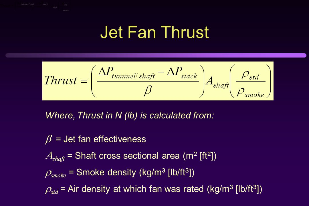 Jet Fan Thrust Where, Thrust in N (lb) is calculated from:   = Jet fan effectiveness  shaft = Shaft cross sectional area (m 2 [ft 2 ])  smoke  = Smoke density (kg/m 3 [lb/ft 3 ])  std = Air density at which fan was rated (kg/m 3 [lb/ft 3 ])