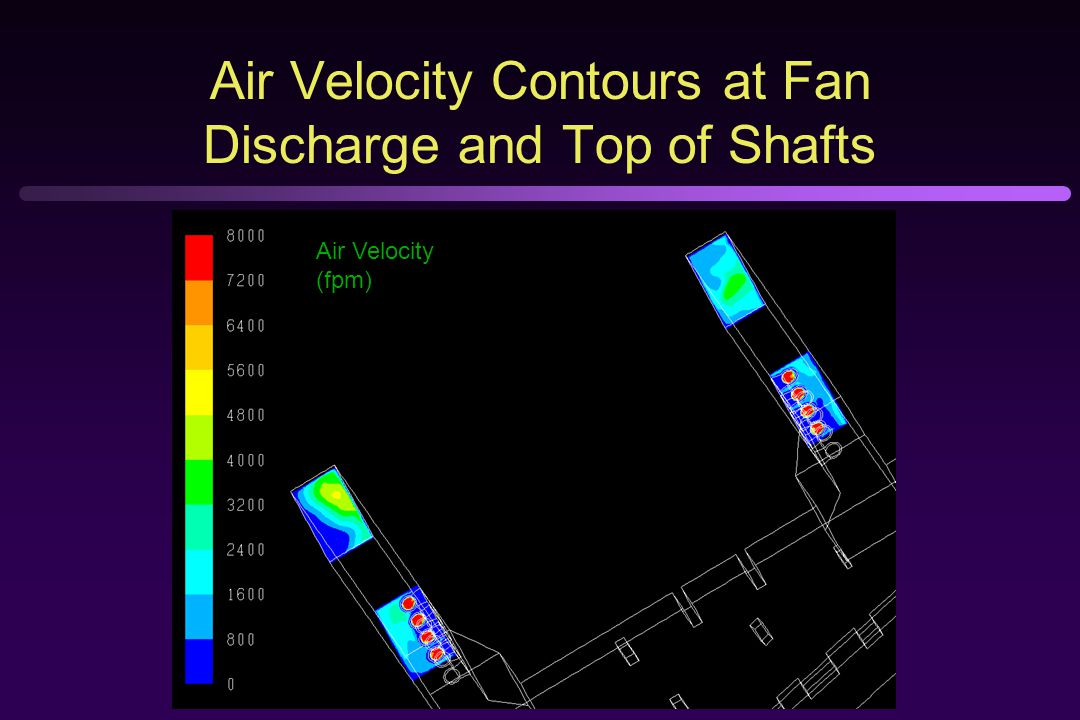 Air Velocity Contours at Fan Discharge and Top of Shafts South Shaft North Shaft Air Velocity (fpm)