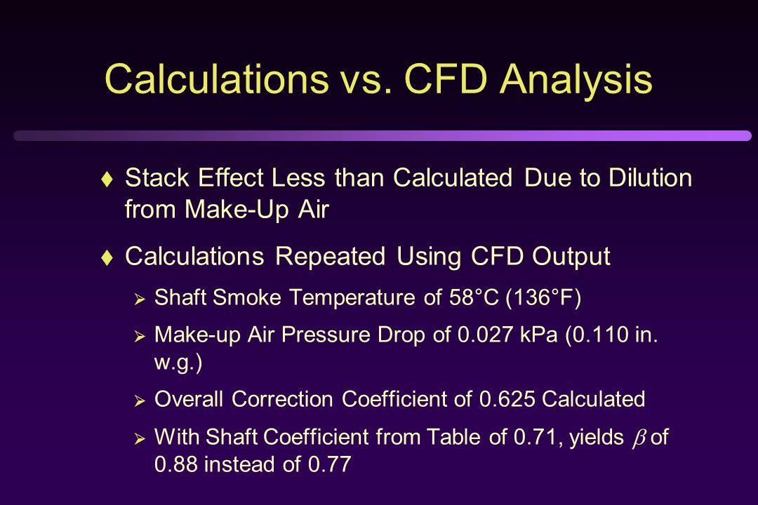 Calculations vs.