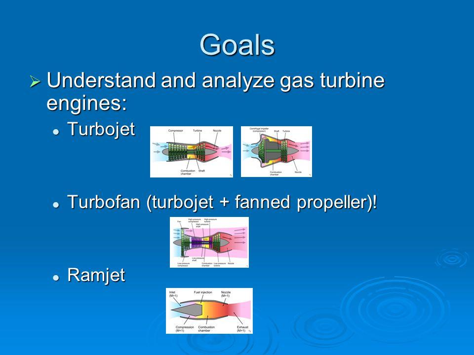 Goals  Understand and analyze gas turbine engines: Turbojet Turbojet Turbofan (turbojet + fanned propeller)! Turbofan (turbojet + fanned propeller)!