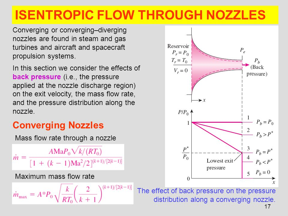 mass flow rate ideal gas. 17 isentropic flow through nozzles converging or converging\u2013diverging nozzles are found in steam and gas turbines aircraft spacecraft propulsion mass flow rate ideal g