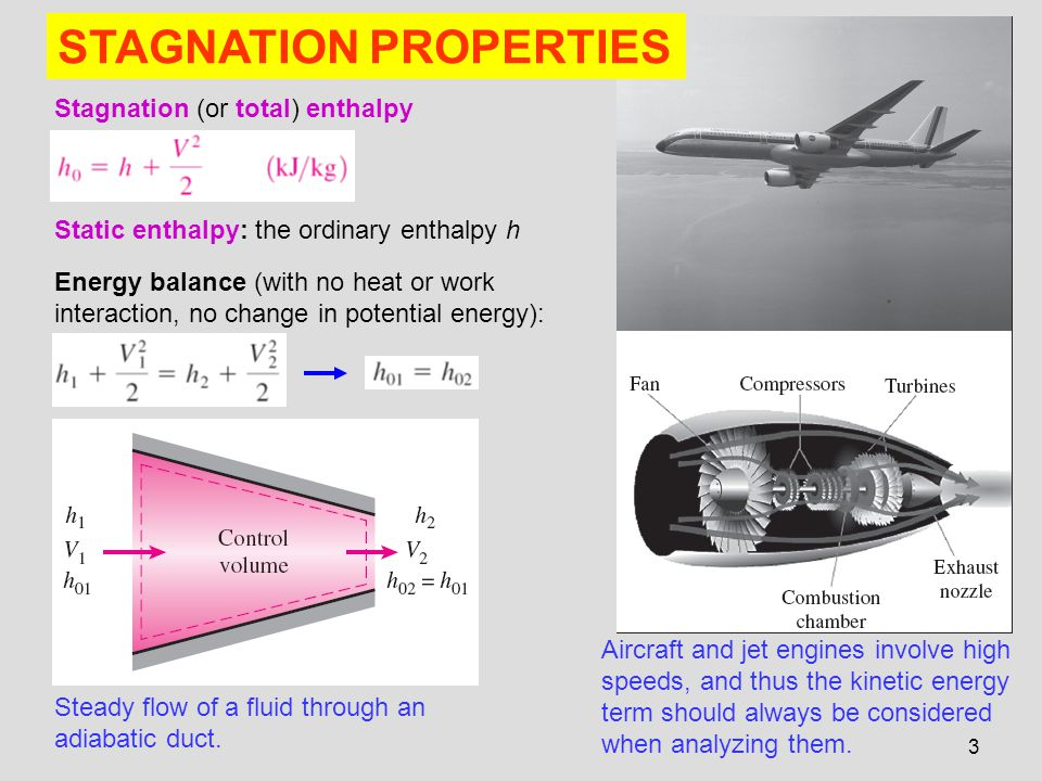 34 A detached oblique shock occurs upstream of a two-dimensional wedge of half-angle  when  is greater than the maximum possible deflection angle .