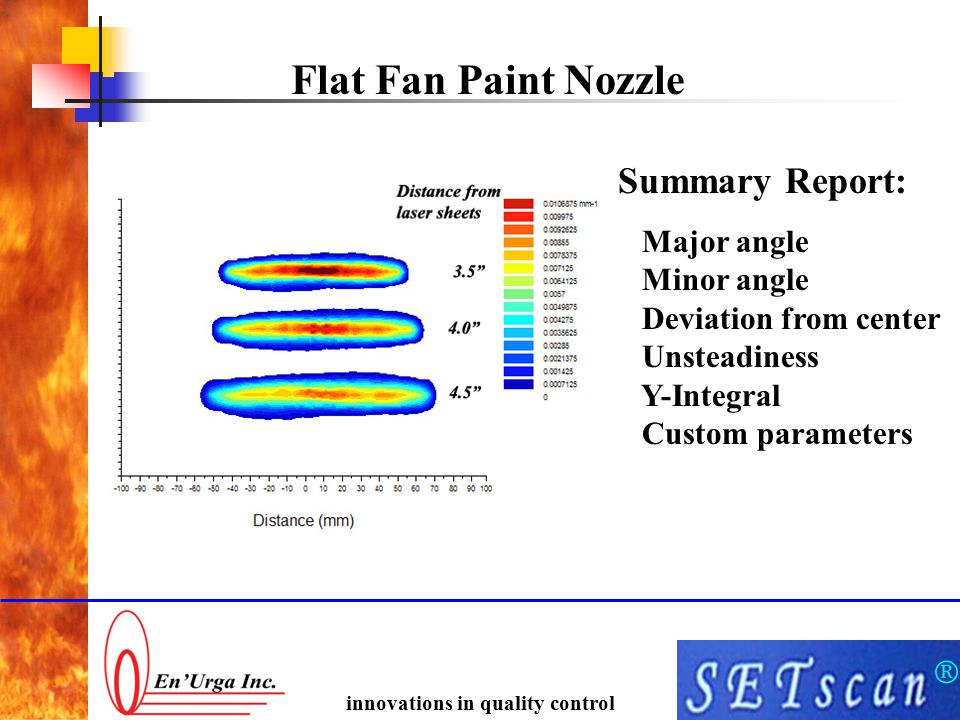 ® innovations in quality control Flat Fan Paint Nozzle Summary Report: Major angle Minor angle Deviation from center Unsteadiness Y-Integral Custom pa