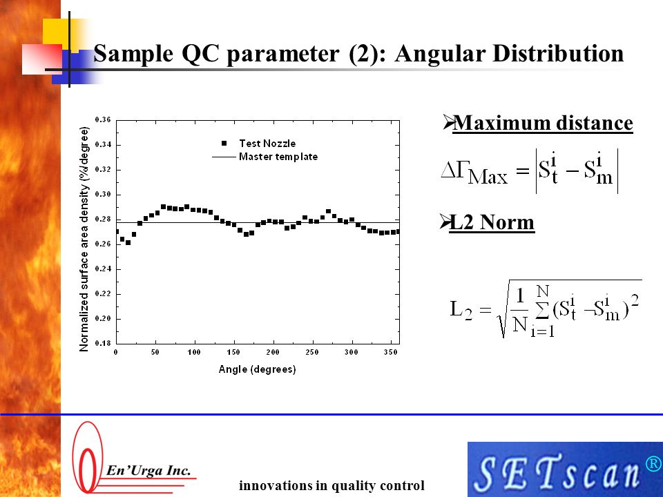 ® innovations in quality control Sample QC parameter (2): Angular Distribution  Maximum distance  L2 Norm