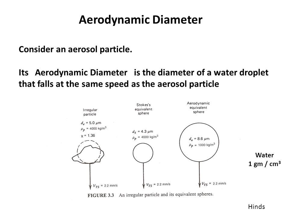Aerodynamic Diameter Consider an aerosol particle.