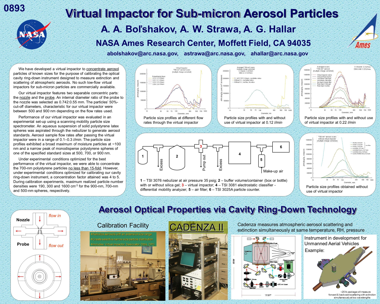 Aerosol Optical Properties via Cavity Ring-Down Technology Virtual Impactor for Sub-micron Aerosol Particles A. A. Boľshakov, A. W. Strawa, A. G. Hall