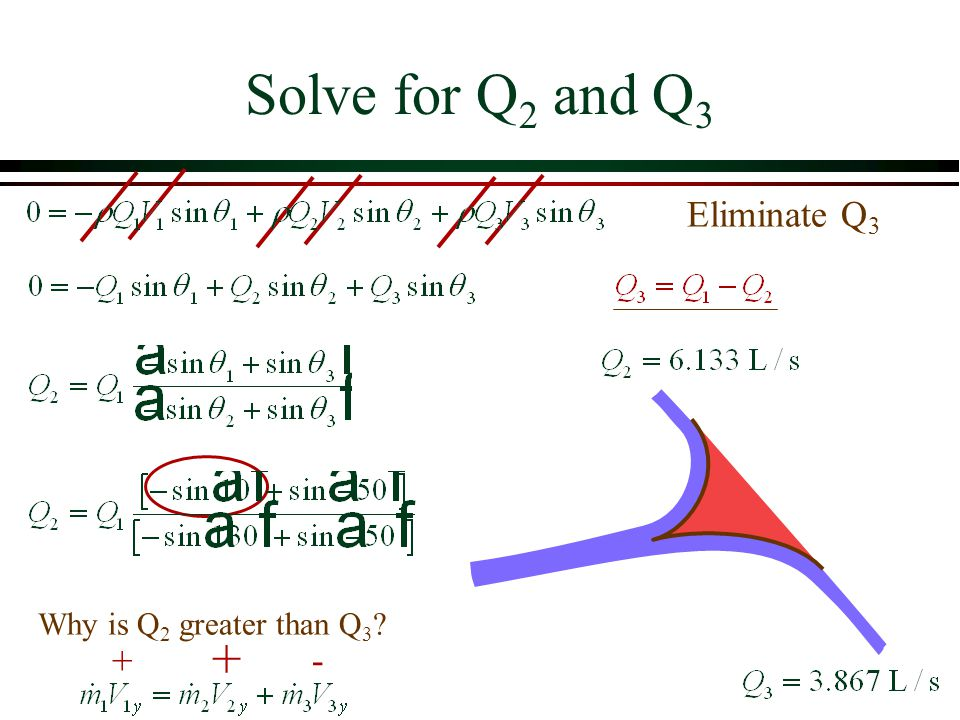 Solve for Q 2 and Q 3 Why is Q 2 greater than Q 3 ? Eliminate Q 3 + + -