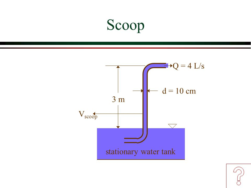 Scoop Q = 4 L/s d = 10 cm 3 m stationary water tank V scoop