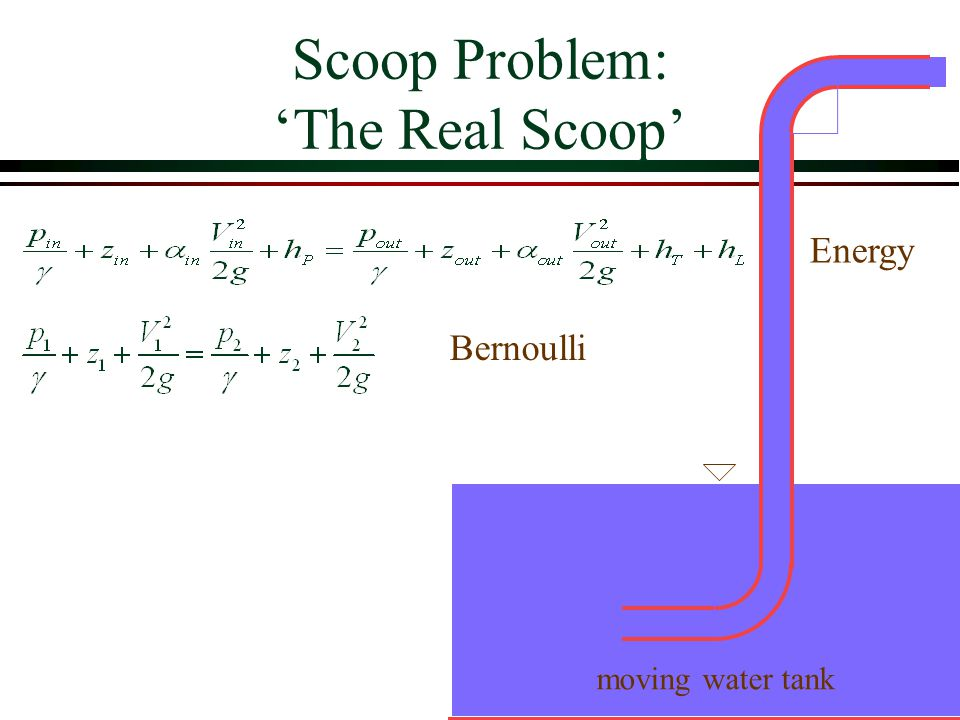 Scoop Problem: 'The Real Scoop' moving water tank Bernoulli Energy