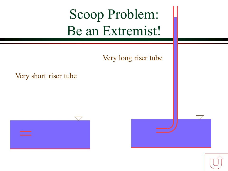 Scoop Problem: Be an Extremist! Very short riser tube Very long riser tube