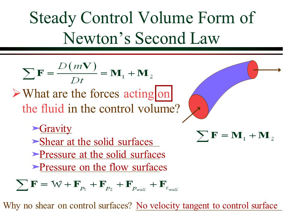 Steady Control Volume Form of Newton's Second Law  What are the forces acting on the fluid in the control volume? äGravity äShear at the solid surfac