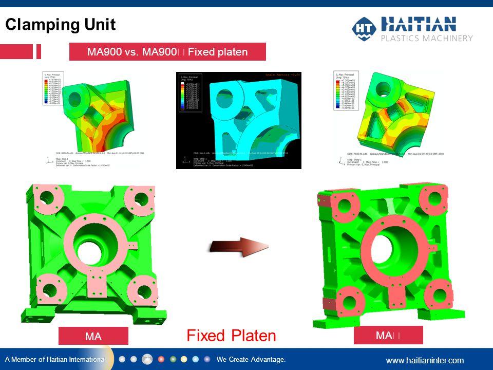 We Create Advantage. www.haitianinter.com A Member of Haitian International MA MA Ⅱ MA900 vs. MA900 Ⅱ Fixed platen Fixed Platen Clamping Unit
