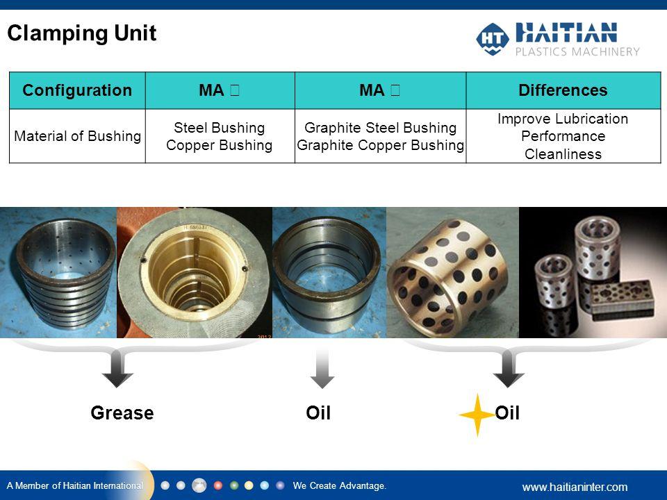 We Create Advantage. www.haitianinter.com A Member of Haitian International Configuration MA Ⅰ MA Ⅱ Differences Material of Bushing Steel Bushing Copp