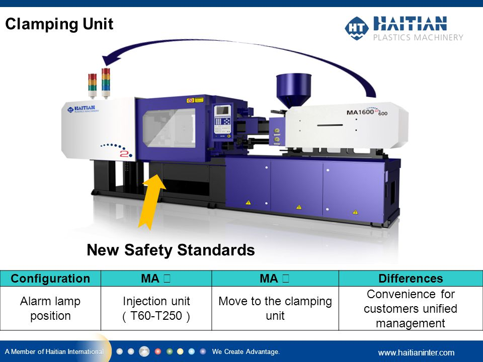 We Create Advantage. www.haitianinter.com A Member of Haitian International Configuration MA Ⅰ MA Ⅱ Differences Alarm lamp position Injection unit ( T