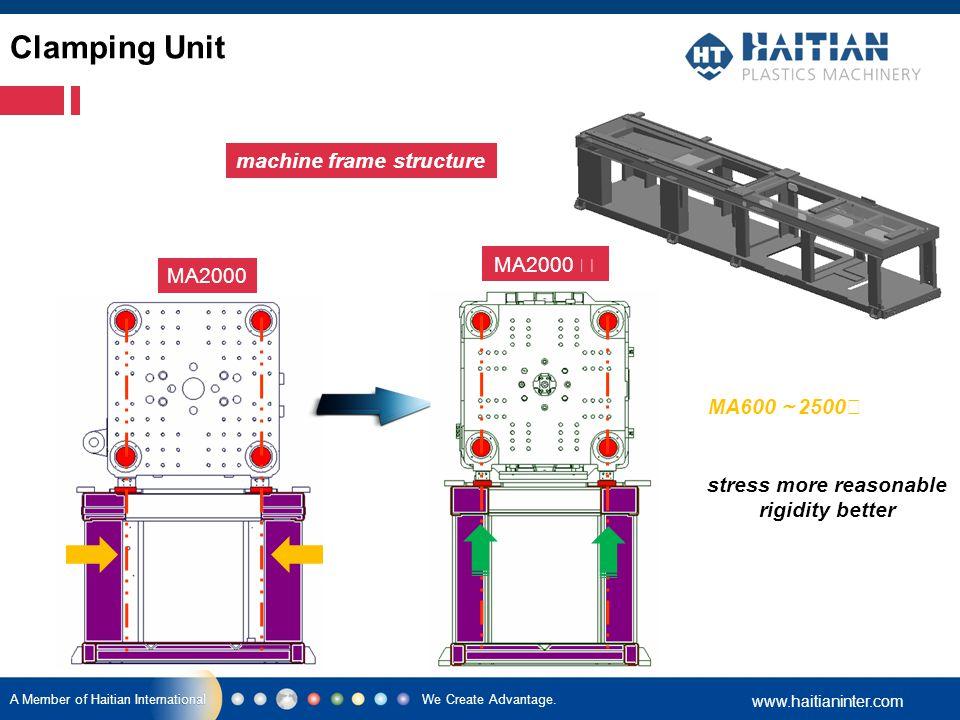 We Create Advantage. www.haitianinter.com A Member of Haitian International machine frame structure MA2000 MA2000 Ⅱ MA600 ~ 2500 Ⅱ stress more reasona