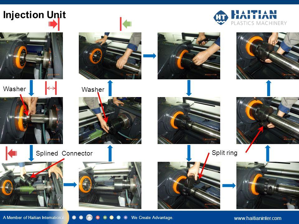 We Create Advantage. www.haitianinter.com A Member of Haitian International Splined Connector Washer Split ring Injection Unit