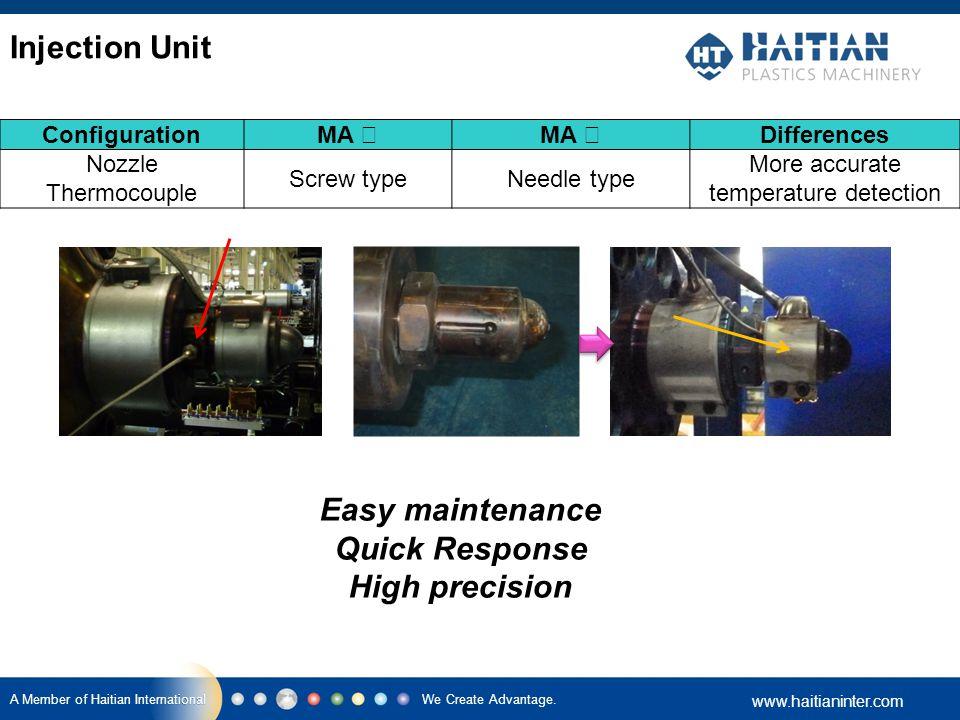 We Create Advantage. www.haitianinter.com A Member of Haitian International Configuration MA Ⅰ MA Ⅱ Differences Nozzle Thermocouple Screw typeNeedle t