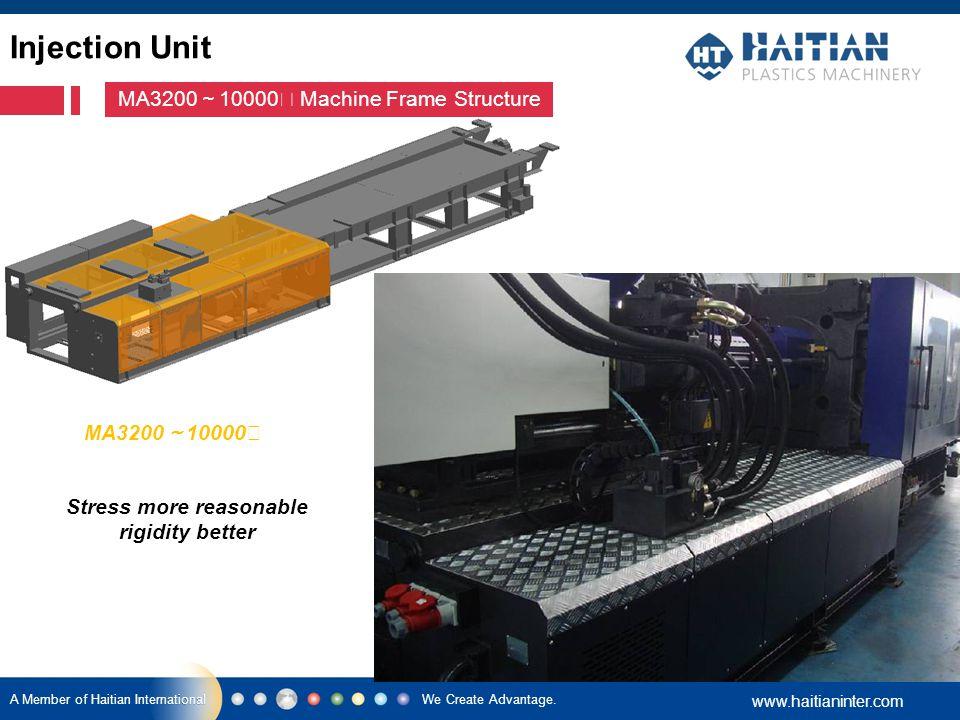 We Create Advantage. www.haitianinter.com A Member of Haitian International MA3200 ~ 10000 Ⅱ Machine Frame Structure MA3200 ~ 10000 Ⅱ Stress more reas