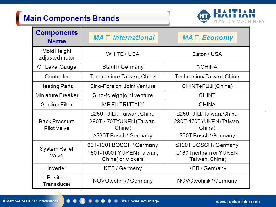 We Create Advantage. www.haitianinter.com A Member of Haitian International Components Name MA Ⅱ MA Ⅱ /e Mold Height adjusted motor WHITE / USAEaton /