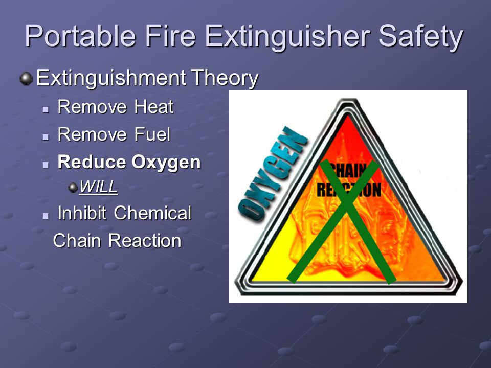 """Portable Fire Extinguisher Safety"" ""Portable Fire Extinguisher Safety"""