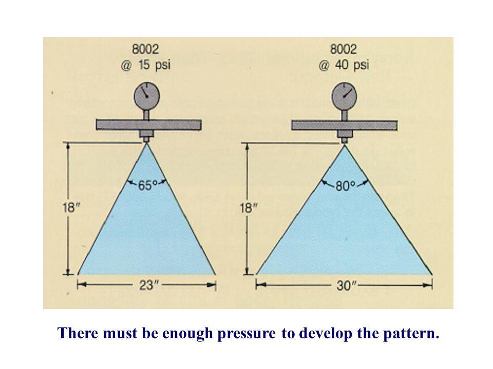 XR TeeJet ® Flat Fan Coverage Syngenta sponsored research, Dr.