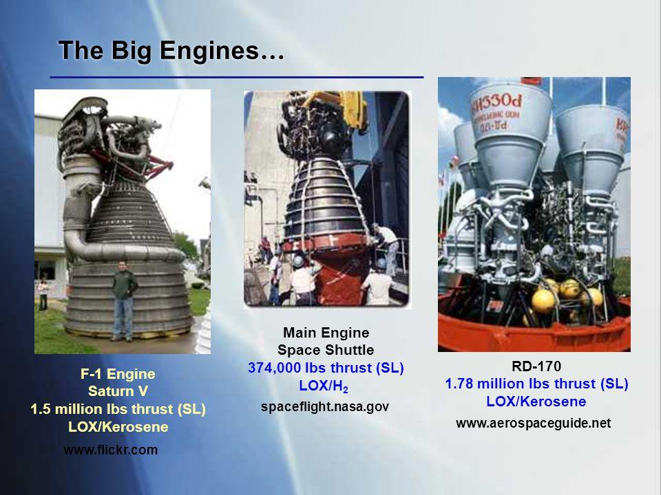 The Big Engines … F-1 Engine Saturn V 1.5 million lbs thrust (SL) LOX/Kerosene www.flickr.com Main Engine Space Shuttle 374,000 lbs thrust (SL) LOX/H