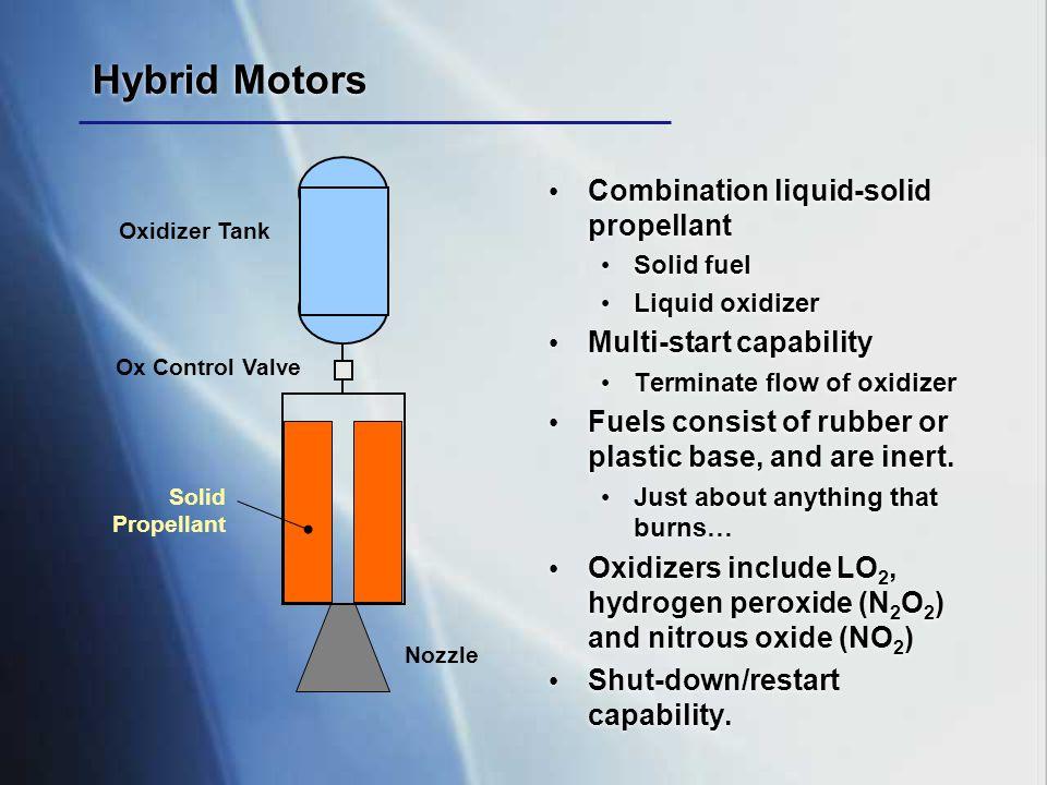 Hybrid Motors Combination liquid-solid propellant Solid fuel Liquid oxidizer Multi-start capability Terminate flow of oxidizer Fuels consist of rubber