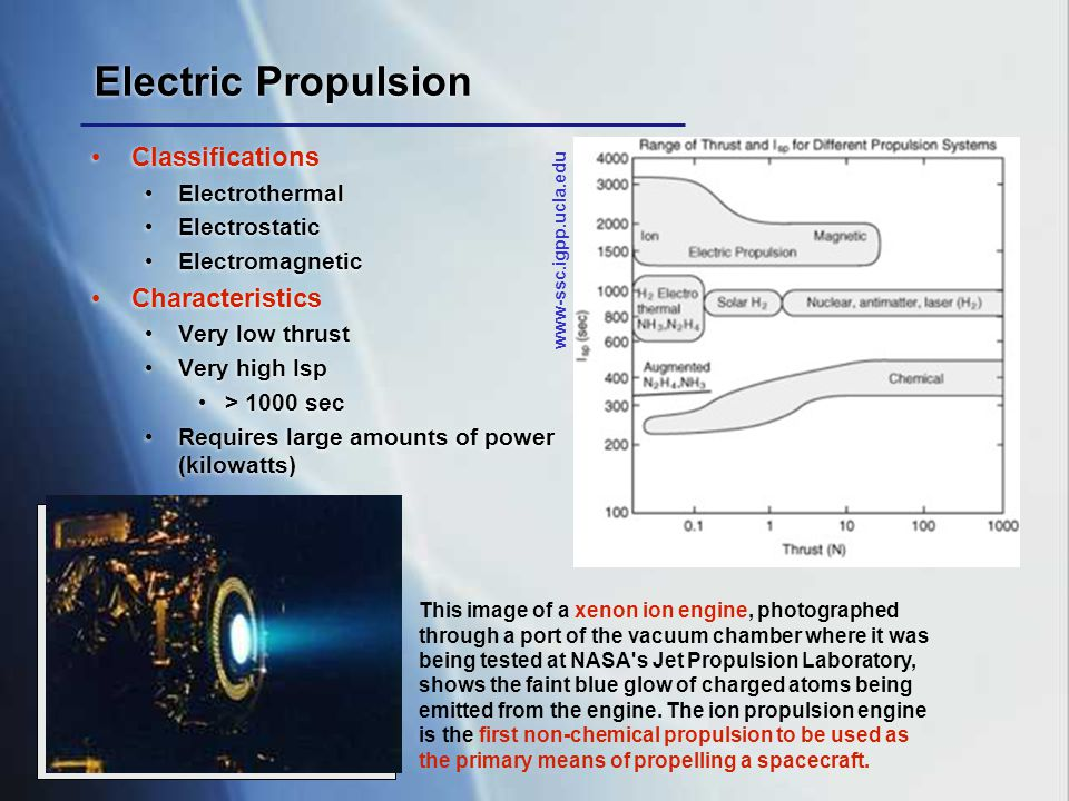 Electric Propulsion Classifications Electrothermal Electrostatic Electromagnetic Characteristics Very low thrust Very high Isp > 1000 sec Requires lar