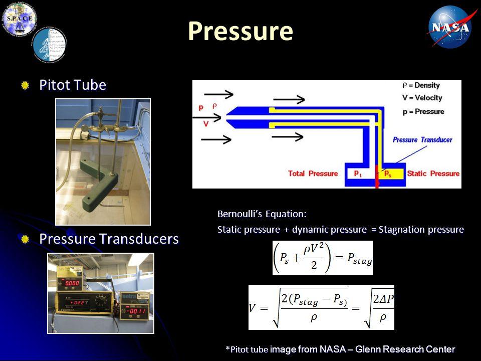 Pressure Pitot Tube Pressure Transducers *Pitot tube image from NASA – Glenn Research Center Bernoulli's Equation: Static pressure + dynamic pressure
