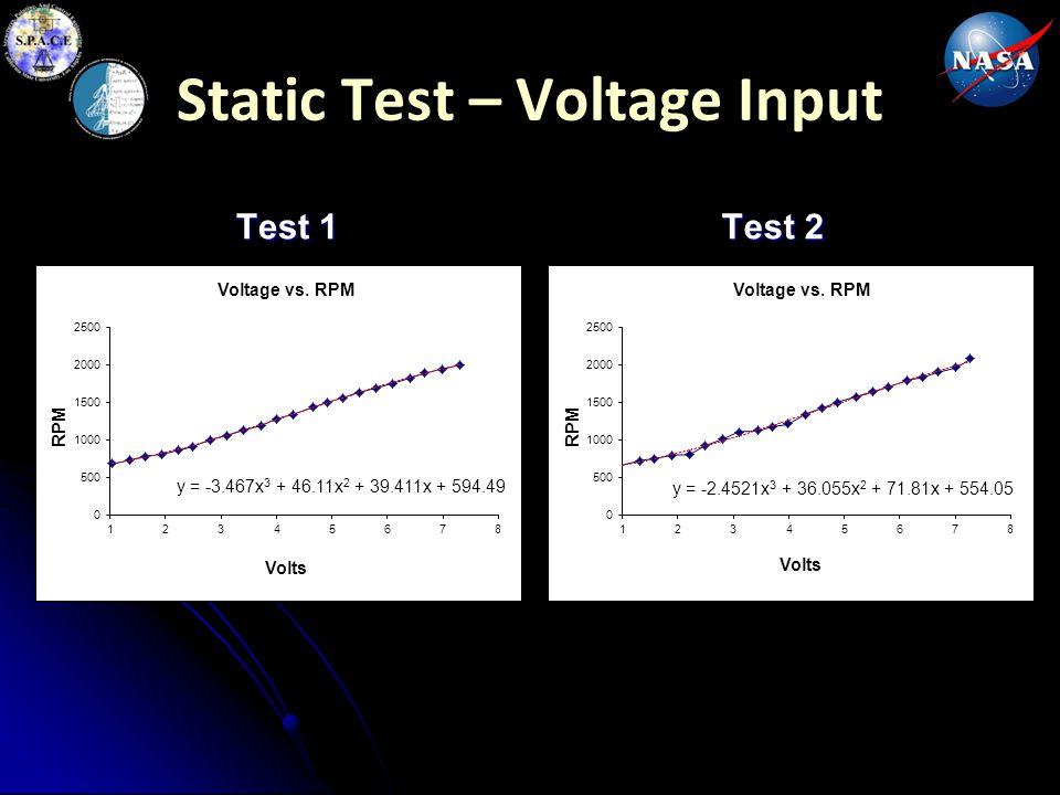Static Test – Voltage Input Test 1 Test 2