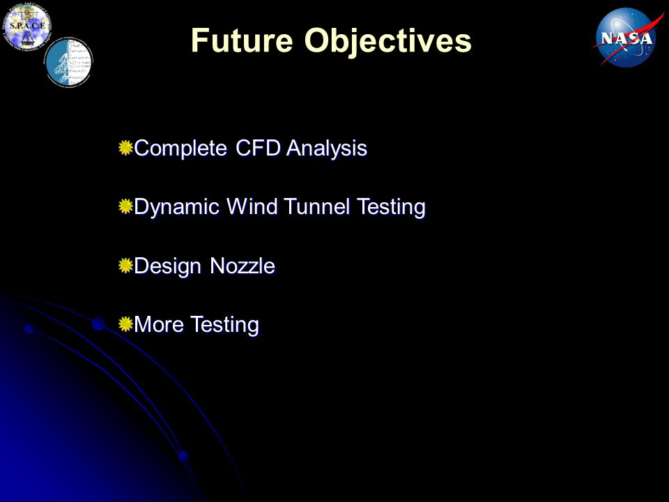 Future Objectives Complete CFD Analysis Dynamic Wind Tunnel Testing Design Nozzle More Testing