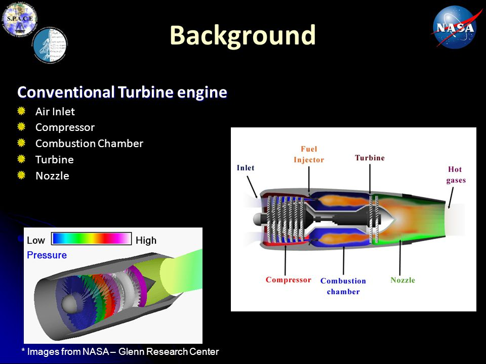 Background Conventional Turbine engine Air Inlet Compressor Combustion Chamber TurbineNozzle * Images from NASA – Glenn Research Center