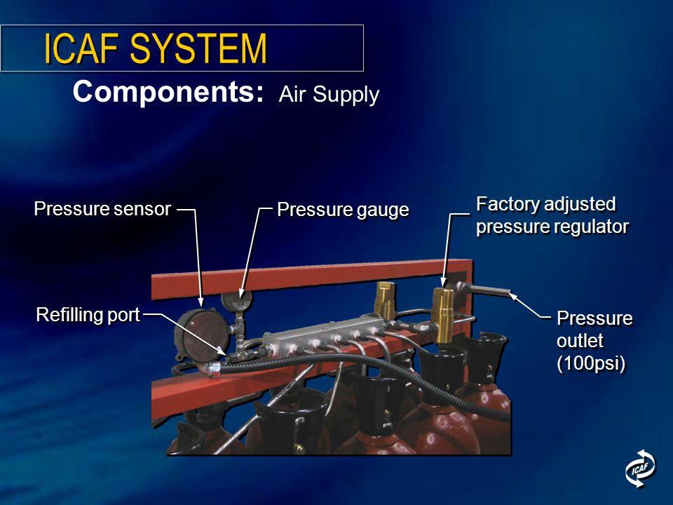 Pressure outlet (100psi) Pressure sensor Pressure gauge Refilling port Factory adjusted pressure regulator Components: Air Supply ICAF SYSTEM