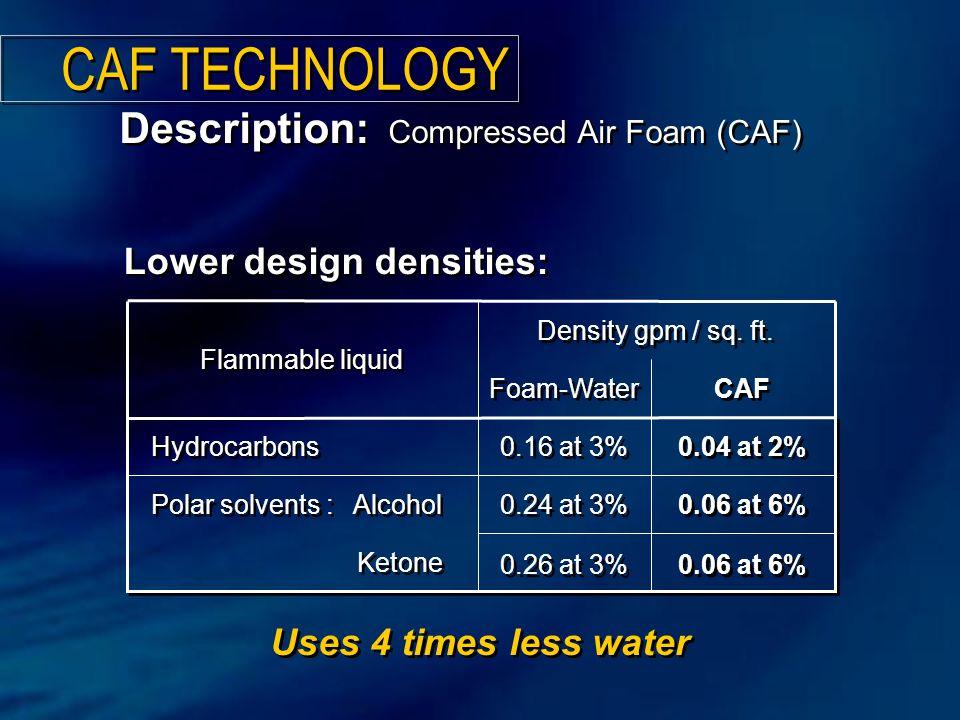 Lower design densities: 0.06 at 6% 0.26 at 3% Ketone 0.06 at 6% 0.24 at 3% Polar solvents : Alcohol 0.04 at 2% 0.16 at 3% Hydrocarbons CAF Foam-Water Density gpm / sq.