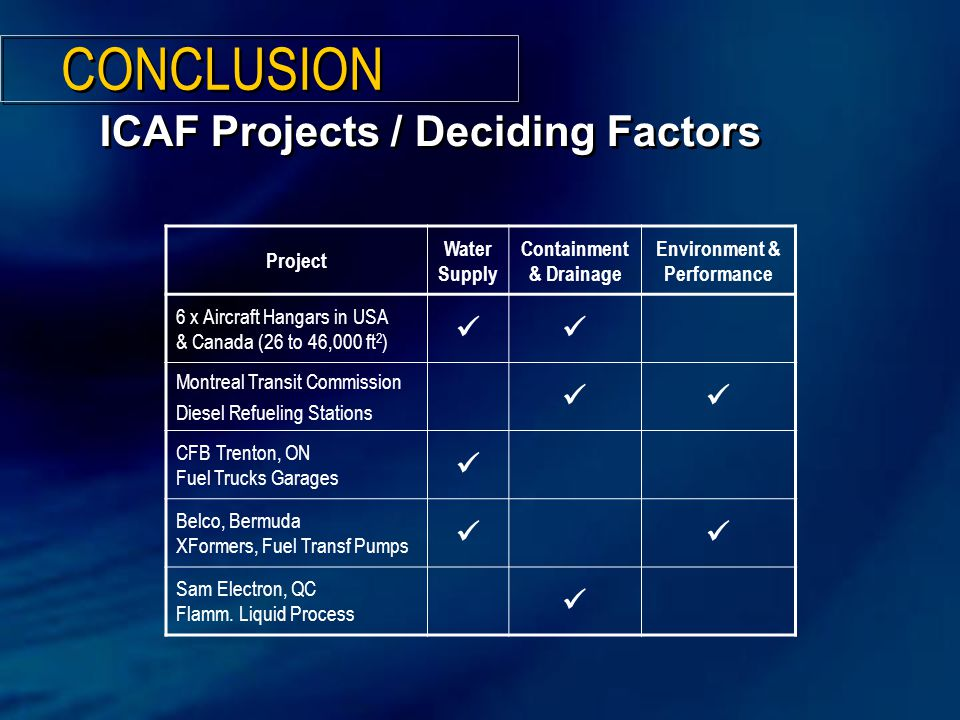 ICAF Projects / Deciding Factors CONCLUSION Project Water Supply Containment & Drainage Environment & Performance 6 x Aircraft Hangars in USA & Canada (26 to 46,000 ft 2 ) Montreal Transit Commission Diesel Refueling Stations CFB Trenton, ON Fuel Trucks Garages Belco, Bermuda XFormers, Fuel Transf Pumps Sam Electron, QC Flamm.