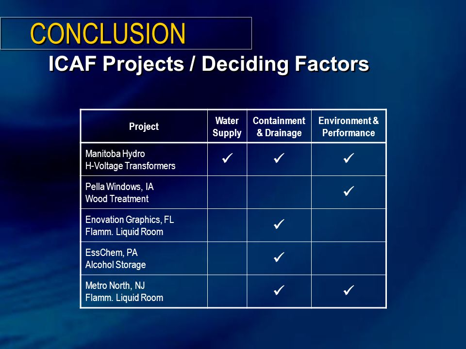 ICAF Projects / Deciding Factors CONCLUSION Project Water Supply Containment & Drainage Environment & Performance Manitoba Hydro H-Voltage Transformers Pella Windows, IA Wood Treatment Enovation Graphics, FL Flamm.
