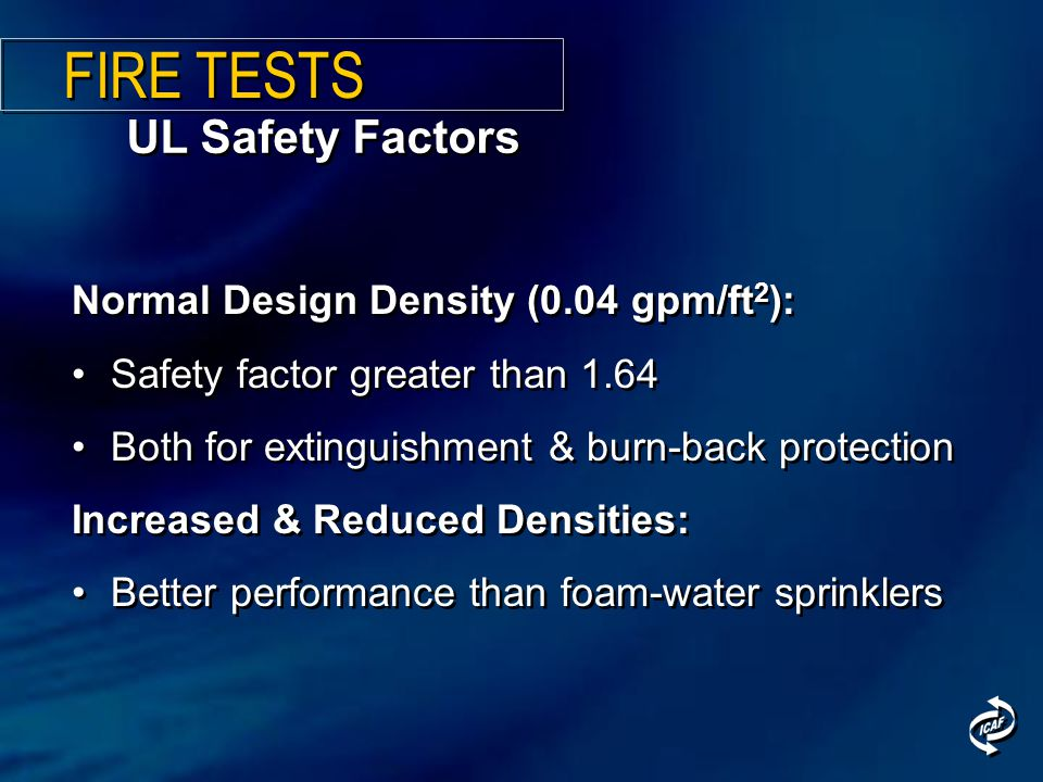 Normal Design Density (0.04 gpm/ft 2 ): Safety factor greater than 1.64 Both for extinguishment & burn-back protection Increased & Reduced Densities: Better performance than foam-water sprinklers Normal Design Density (0.04 gpm/ft 2 ): Safety factor greater than 1.64 Both for extinguishment & burn-back protection Increased & Reduced Densities: Better performance than foam-water sprinklers UL Safety Factors FIRE TESTS