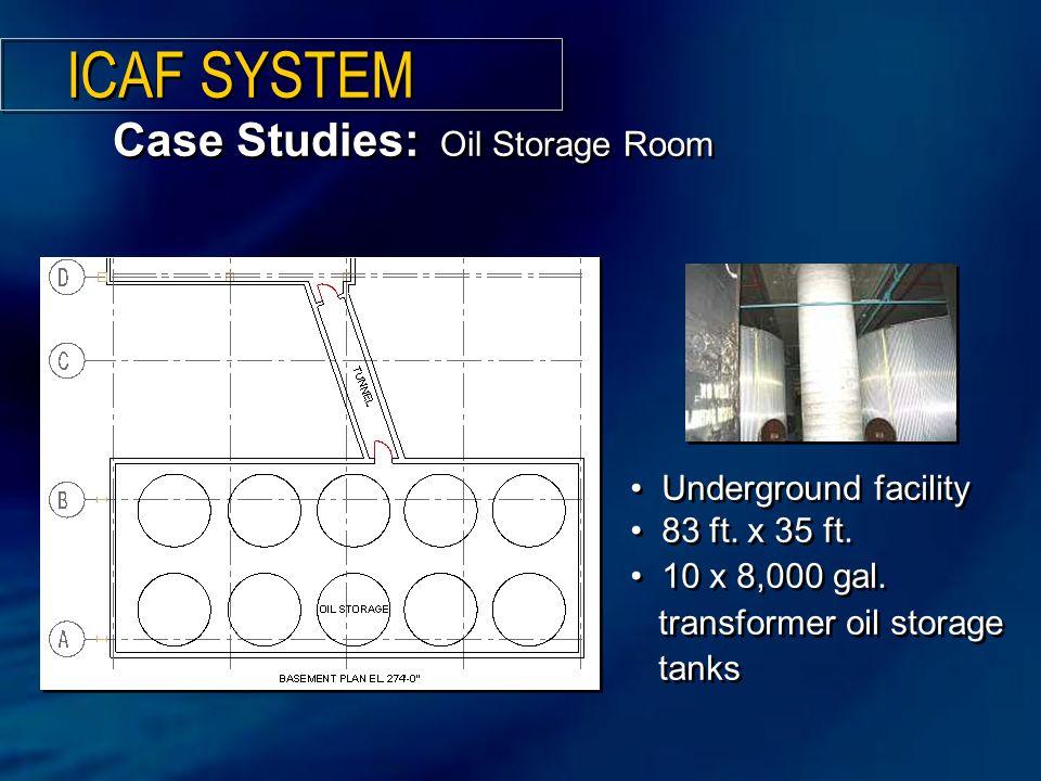 Underground facility 83 ft.x 35 ft. 10 x 8,000 gal.