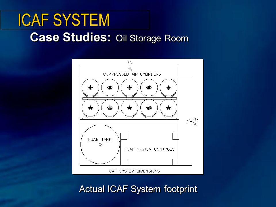 Actual ICAF System footprint Case Studies: Oil Storage Room ICAF SYSTEM