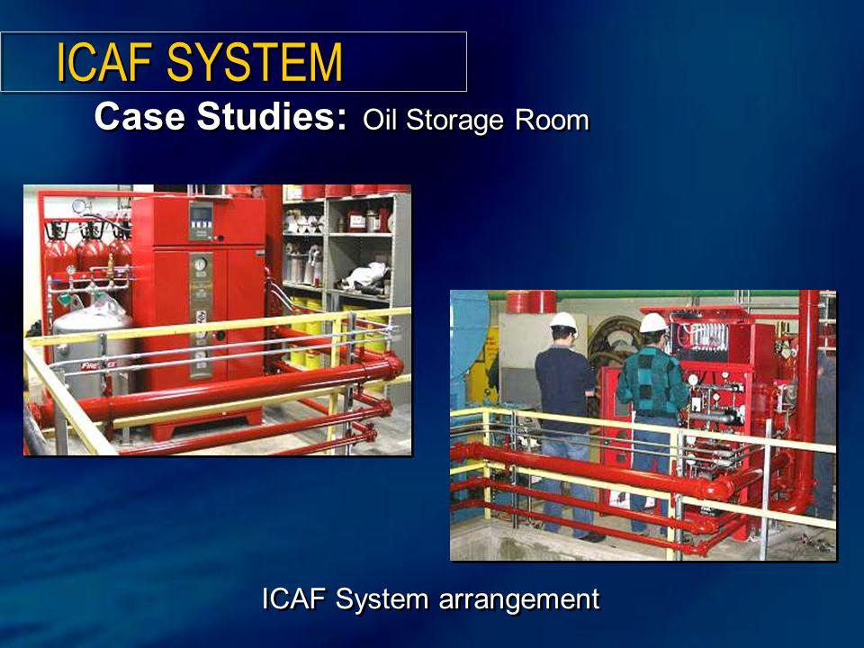 ICAF System arrangement Case Studies: Oil Storage Room ICAF SYSTEM