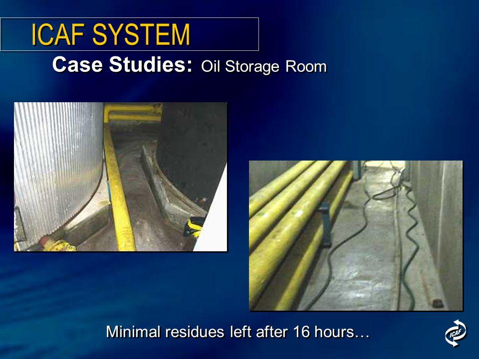 Minimal residues left after 16 hours… Case Studies: Oil Storage Room ICAF SYSTEM