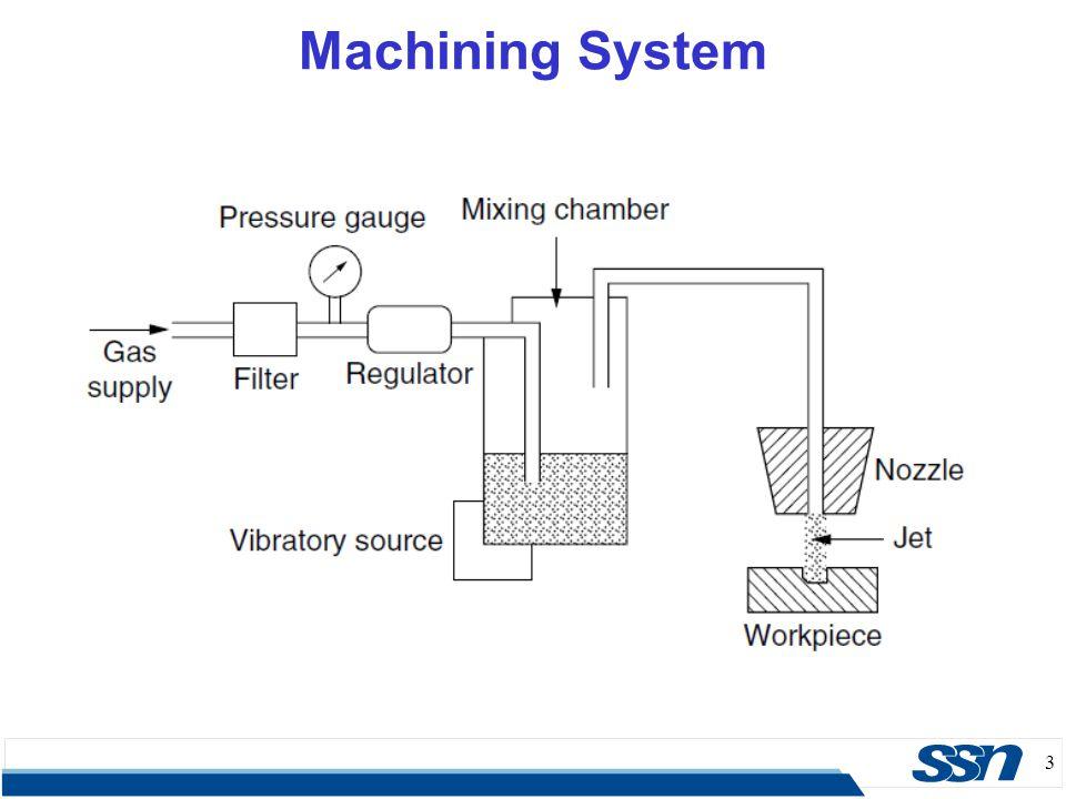 3 Machining System