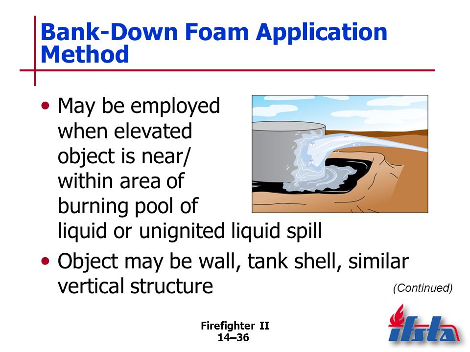 Firefighter II 14–36 Bank-Down Foam Application Method May be employed when elevated object is near/ within area of burning pool of liquid or unignite
