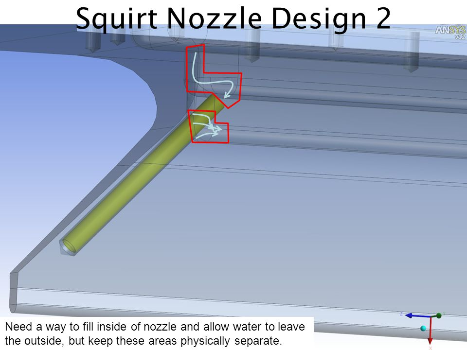 Squirt Nozzle Design 2 Need a way to fill inside of nozzle and allow water to leave the outside, but keep these areas physically separate.