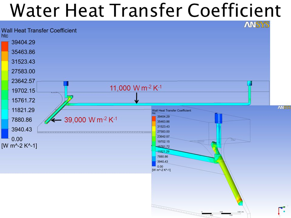 11,000 W m -2 K -1 39,000 W m -2 K -1 Water Heat Transfer Coefficient