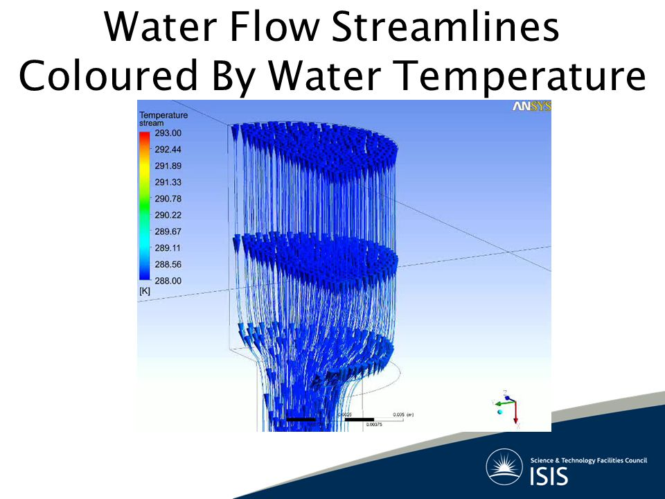 Water Flow Streamlines Coloured By Water Temperature