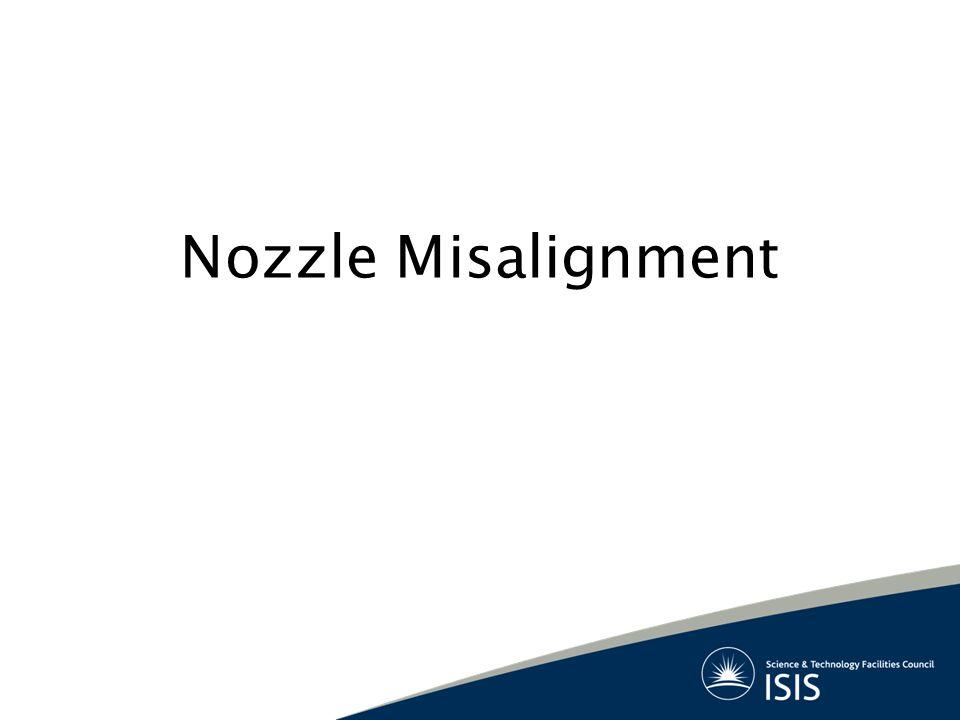 Nozzle Misalignment
