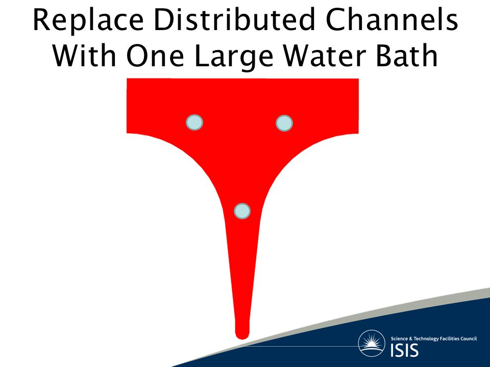 Replace Distributed Channels With One Large Water Bath